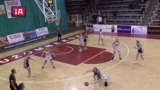 MBK Ružomberok - BKM Junior UKF Nitra