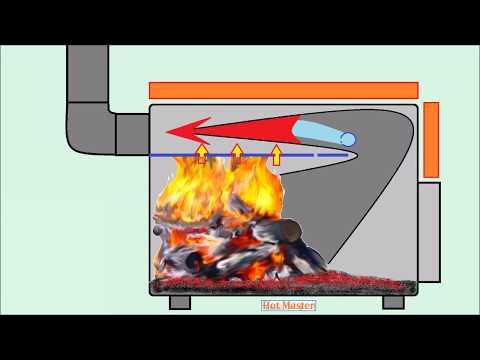 27Супер печь на дровах