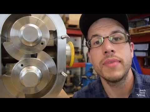 Positive Displacement Pump Types