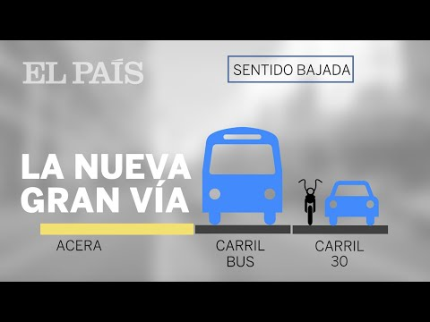 Así será la nueva Gran Vía | Madrid