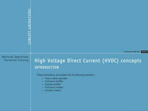 HVDC Concepts: introduction