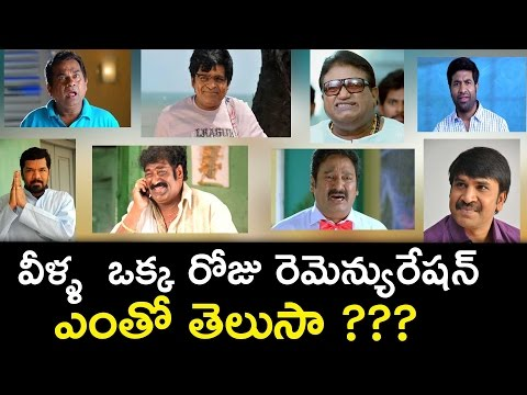 Tollywood Comedians Shocking Remuneration Per day | Ready2Release