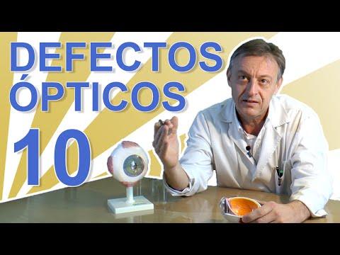 DEFECTOS ÓPTICOS   Miopía, Hipermetropía, Astigmatismo, Presbicia (Vista cansada) y Cataratas