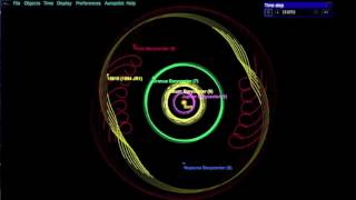 Simulation of Pluto and 1994 JR1 orbits (Neptune-centric)