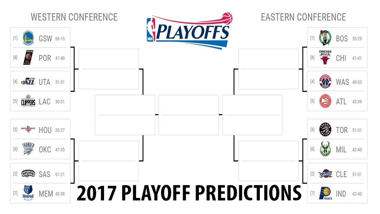My 2016-2017 NBA Playoffs Predictions 100% Accurate - YouTube