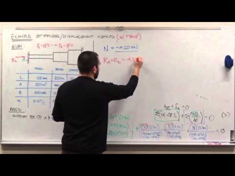EAS212 Lecture 5 Video 3 - Stiffness Displacement Method with Thermal