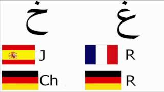 Learn how to pronounce  ح خ ع غ