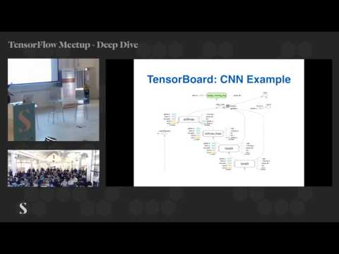 An Introduction to Tensorflow - Ankit Bahuguna