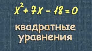 КВАДРАТНЫЕ УРАВНЕНИЯ ОГЭ математика ПОДГОТОВКА и разбор задания 4