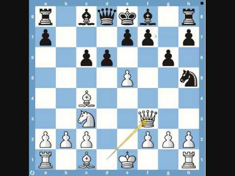 Chess Traps: Magnus Smith Trap (Sicilian Defense)