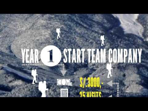 Team  Academy Peru - Intro