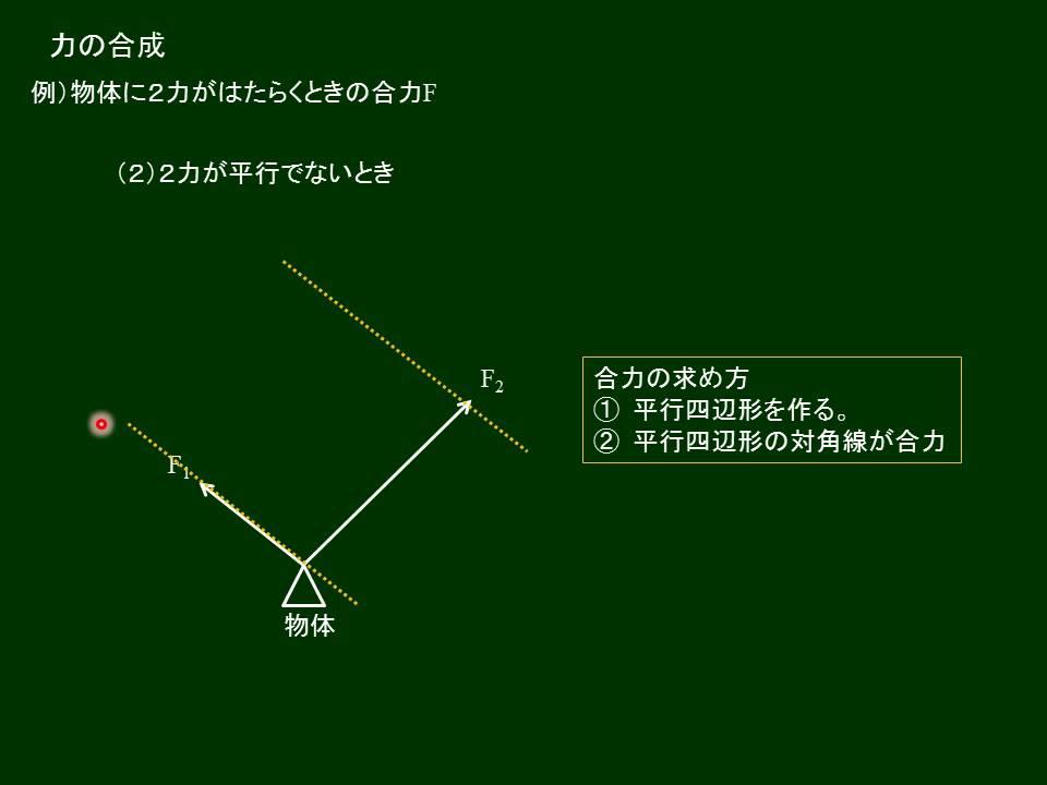 高校物理 力の合成と分解 - YouT...