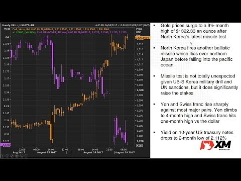 Forex News: 29/08/2017 - Gold surges after N. Korea missile strike, dollar tumbles