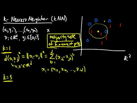 (ML 1.6) k-Nearest Neighbor classification algorithm