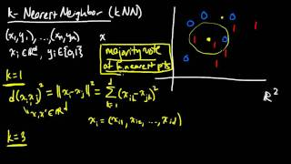(ML 1.6) k-Nearest Neighbor classification algorithm