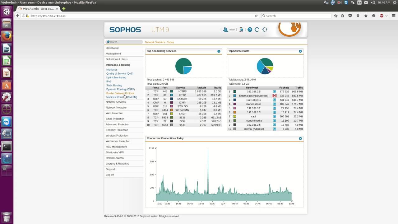 Configure BGP with Sophos and Cisco