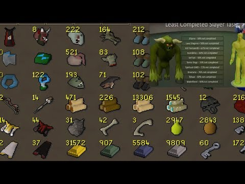 Hmm... (HCIM) Let's Take A Look At Data
