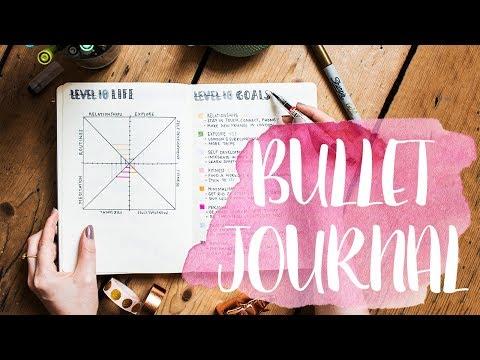Mein XXL BULLET JOURNAL flip-through 2017 | jasminar