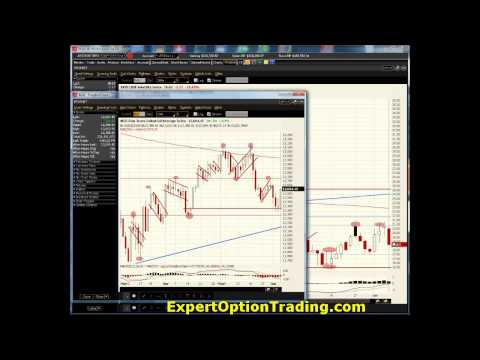Why Trade Options - Trading Options Video 27 part 5