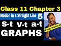 11 chap 03 : Kinematics 05 | Displacement time Graph -Velocity time Graph - Acceleration time Graph