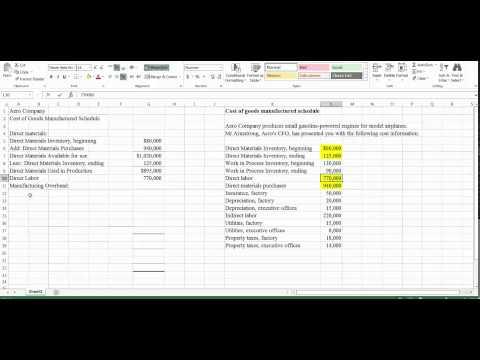 Preparing a Cost of Goods Manufactured Schedule