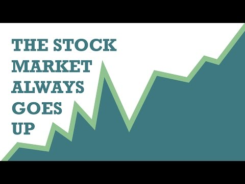 Why The Stock Market Always Goes Up - Stock Series Ep. 2 W/ Jim Collins