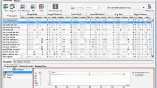 How To Use Rank Tracker?