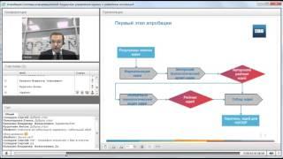 Апробация Системы информационной поддержки управления идеями и развитием инноваций