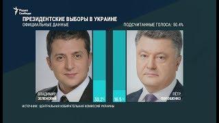 Актёр Владимир Зеленский лидирует на выборах президента Украины / Новости