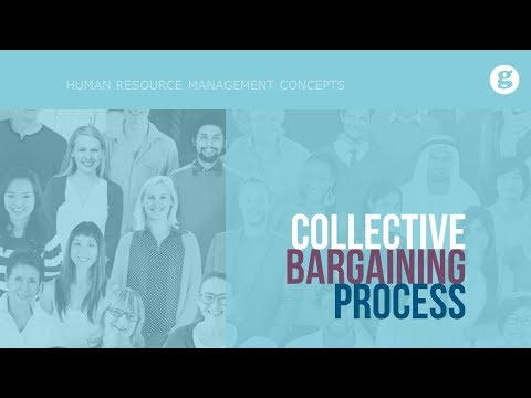Collective Bargaining Process