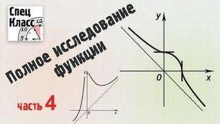 Исследование функции. Асимптоты графика от bezbotvy