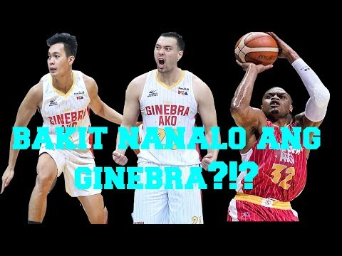 GINEBRA VS SAN MIGUEL GAME 1 TO GAME 6 FULL