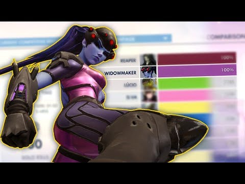 Thumbnail: 100% WIDOWMAKER WIN RATE (Overwatch Competitive)