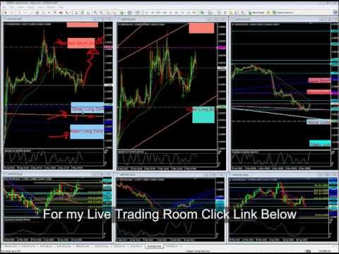 ECB News - Forex Trading - 60 pips Profit in 15 minutes with Ed Derovic 2 May 2013
