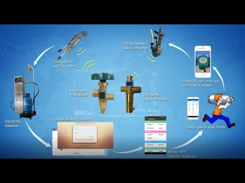 POLYGON China:LPG Smart Valve With RFID Technology + IOT System For LPG Company