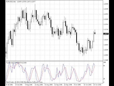 Metatrader 4 slow stochastic indicator tracking