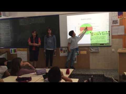 CLIL PROJECT curs 15/16. Weather and Climate 5è A group 2