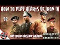 Field Marshals, Offensive Lines, Resources ~ HoI IV ~ How To Play ep03