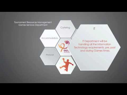 Qatar 2015 Handball World Championship - Indigo Communication Arts