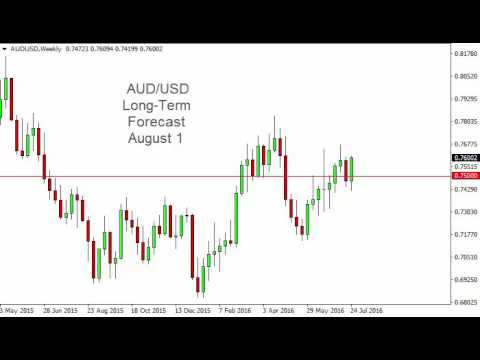 AUD/USD Forecast for the week of August 01 2016, Technical Analysis