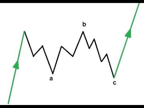 The Last Puzzle Of The Second Elliott Wave