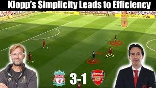 Tactical Analysis : Liverpool 3-1 Arsenal | Klopp vs Emery | Goals: Matip, Salah, Torreira |