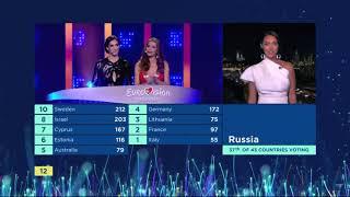 Алсу / Alsou. Евровидение 2018 / Eurovision 2018. Результаты голосования жюри