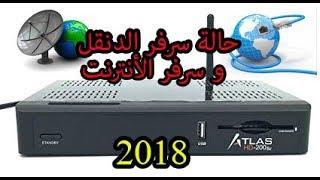 Atlas HD 200s Etat du Serveur Dongle et Free Serveur internet