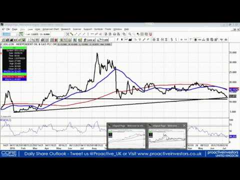 Zak Mir: Independent Oil & Gas PLC has potential to hit 20p