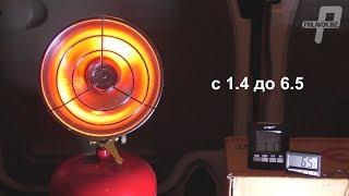 Газовый обогреватель Nurgaz NG308 обзор и тест