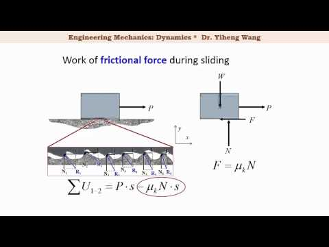 [2015] Dynamics 15: The Work of a Force [with closed caption]