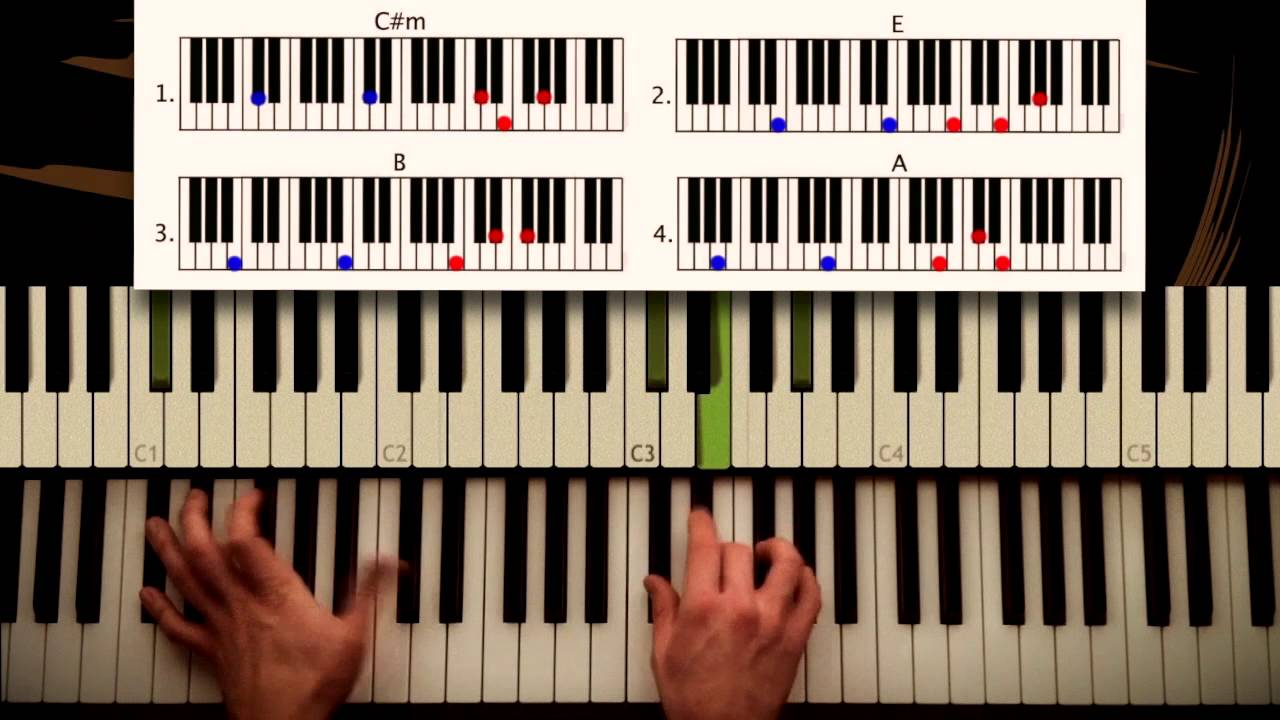 How to play counting stars onerepublic original piano lesson how to play counting stars onerepublic original piano lesson tutorial by piano couture hexwebz Images