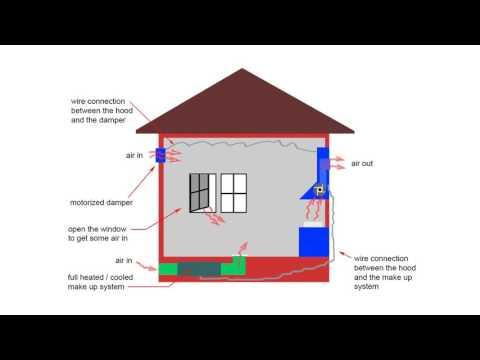 Performance Duct Design \u0026 Installation: Advanced DIY