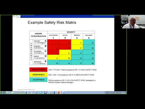 Master Lecture: Rotary-wing Flight Controls & Vehicle Safety Management